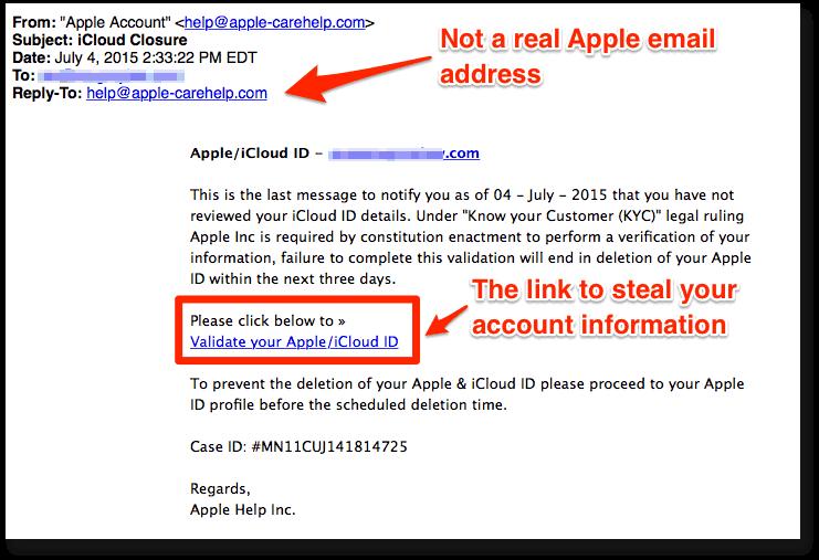 iCloud_Phishing_Email_Border